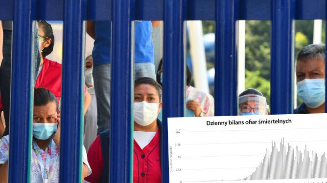 SARS-CoV-2 w liczbach. Ilu zakażonych, ilu zmarłych, ilu ozdrowiałych