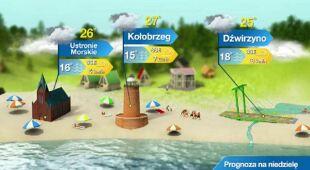 Prognoza pogody dla kurortów nadmorskich i mazurskich na dzień 18.06